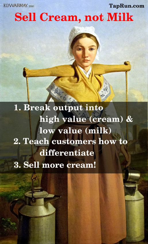 learn business from a milkmaid
